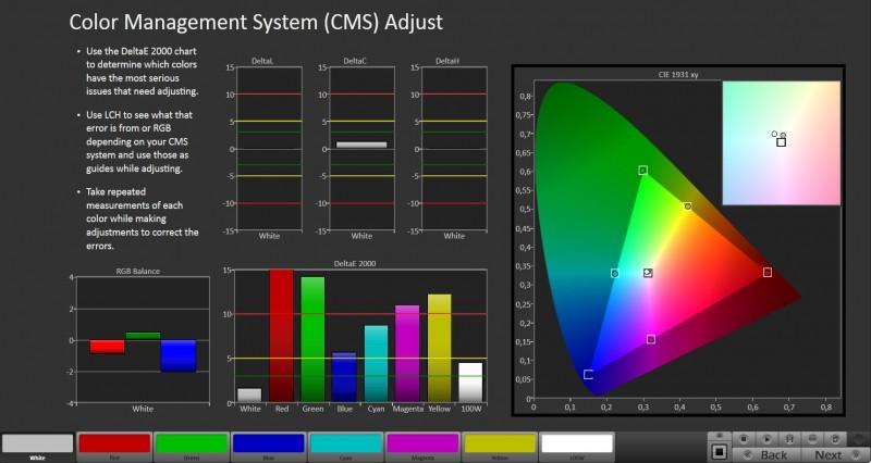 CalMan CMS Result - DELL U2713H #1 Salacine crop
