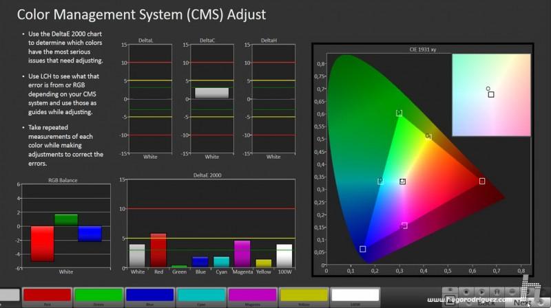 CalMan CMS Result - Dreamcolor Salacine-p