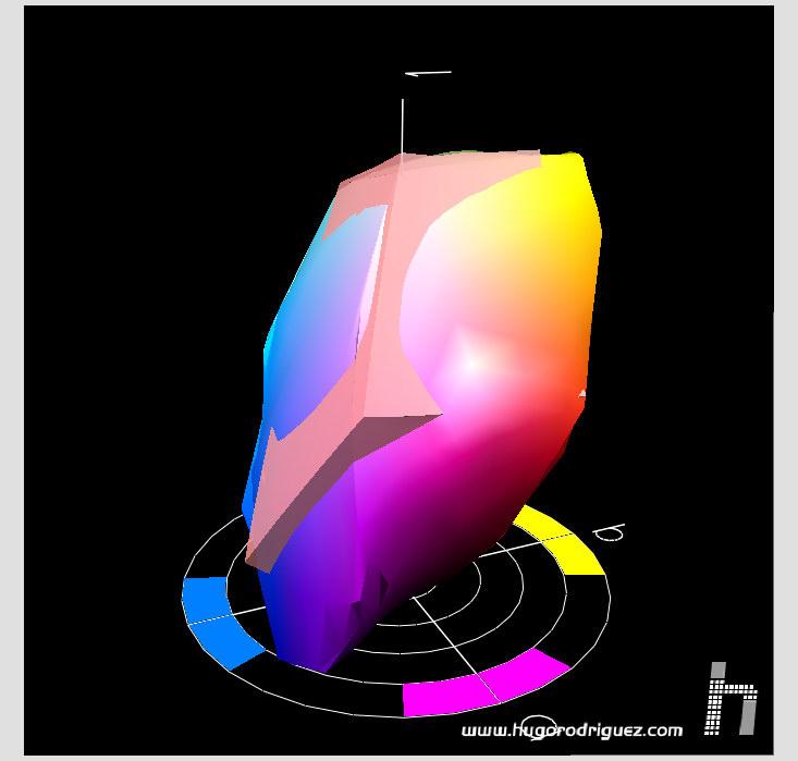 FujiX-T1 gamut 3D