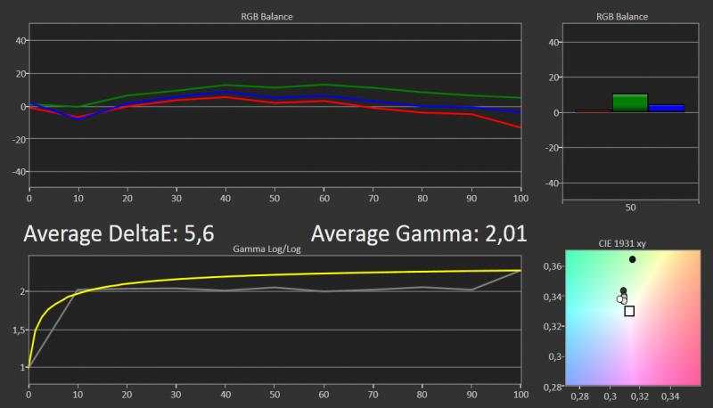CalMan Gamma Result - Z24x Dreamcolor crop
