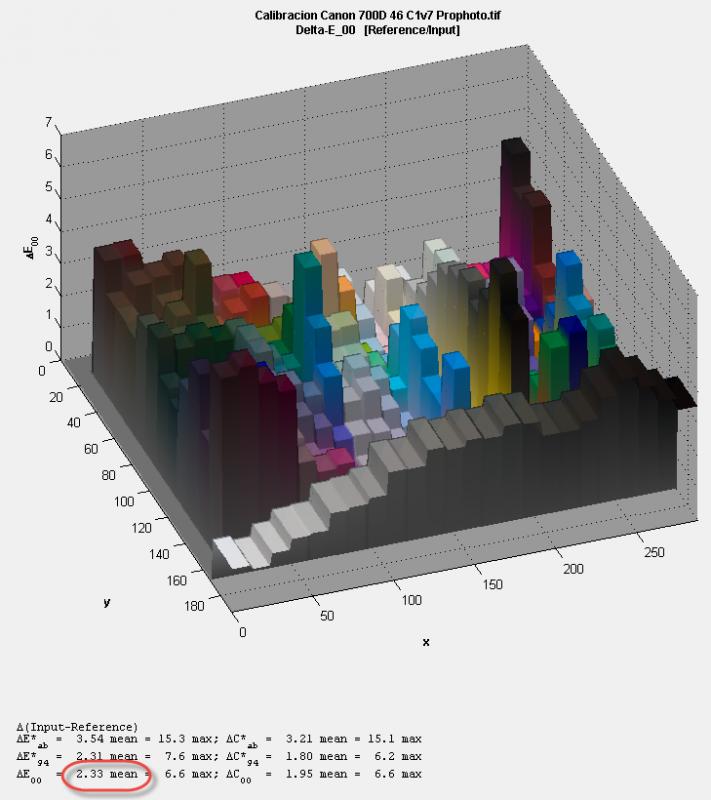 multicharts_3D_diff_2015-02-02_23-12-17 crop