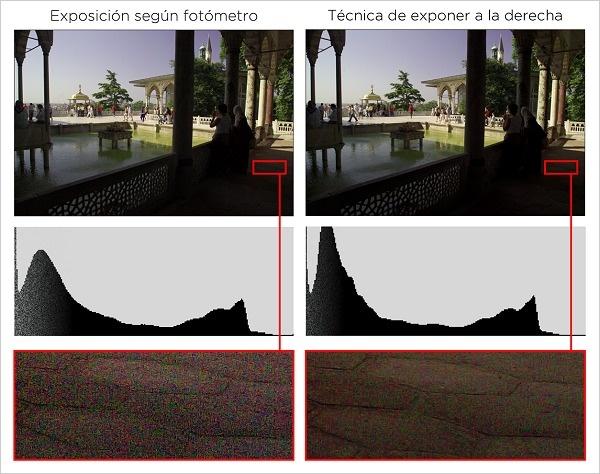 """El rendimiento de la cámara es sensiblemente diferente si nos fiamos de su fotómetro u optamos en cambio por fijarnos en el histograma y aplicamos la técnica del """"derecheo""""."""