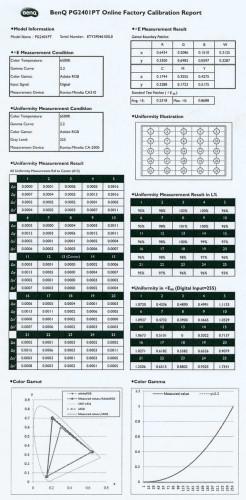 certificado-benq-pg2401-002-p