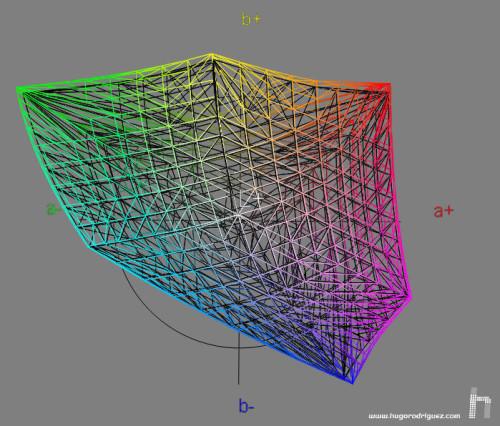 gamut-comparison-benq-pg2401pt-vs-dell-u2413