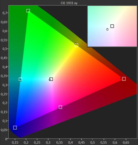 CalMAN-CMS---BenQ-SW320-AdobeRGB-Mode