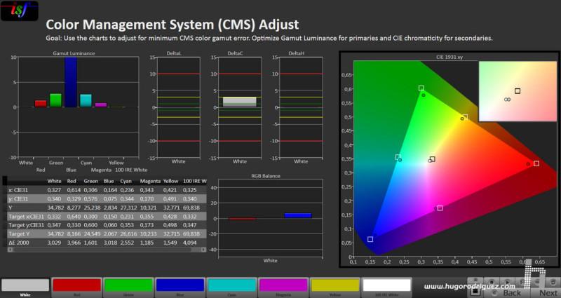 CALMan CMS Result - HP Z32x SPA studios