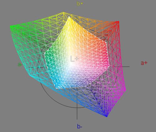 Gamut comparison BenQ SW271 vs FOGRA 39