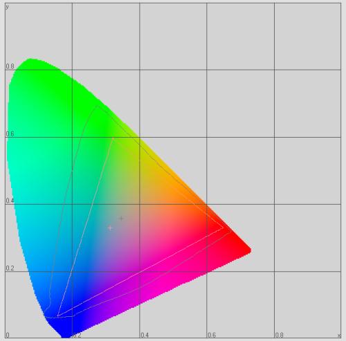 Espacio color Epson V-750 AISM opacos